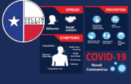 Collin County reports 171 new COVID-19 cases