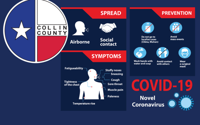 No COVID related deaths reported in Collin County today, Wednesday